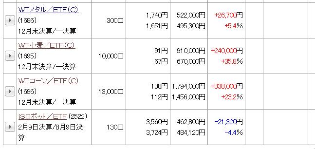 f:id:kawasankun:20210506113329p:plain
