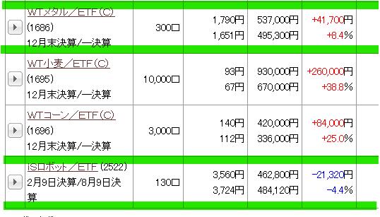 f:id:kawasankun:20210509085352p:plain