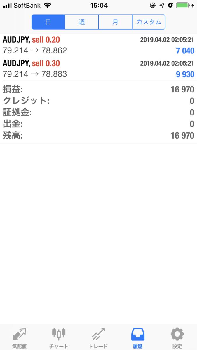 f:id:kawasetorihikisi:20190402150602p:plain