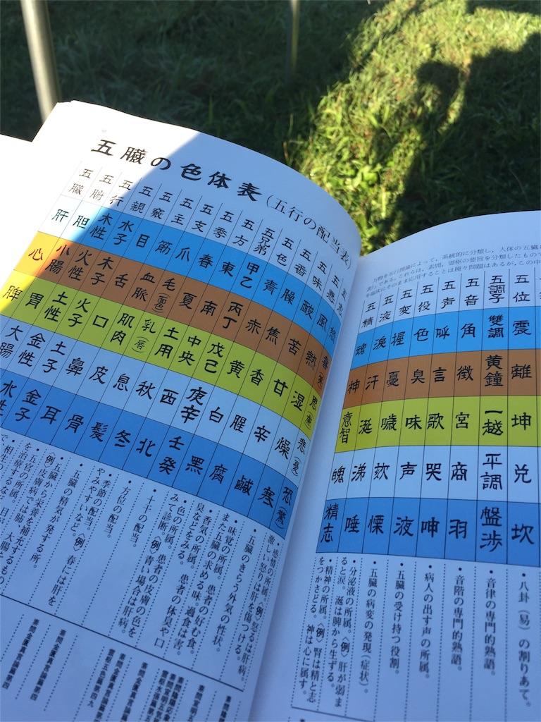 f:id:kawashima-naoya-1203346:20160907152313j:image