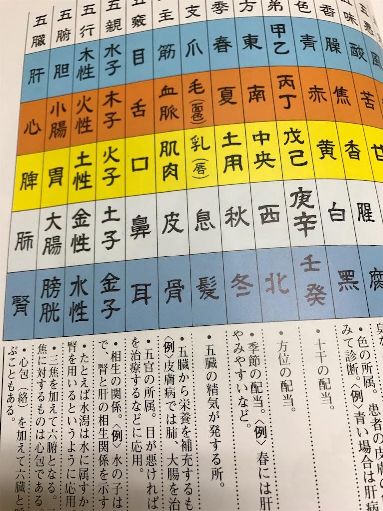f:id:kawashima-naoya-1203346:20170122175218j:image