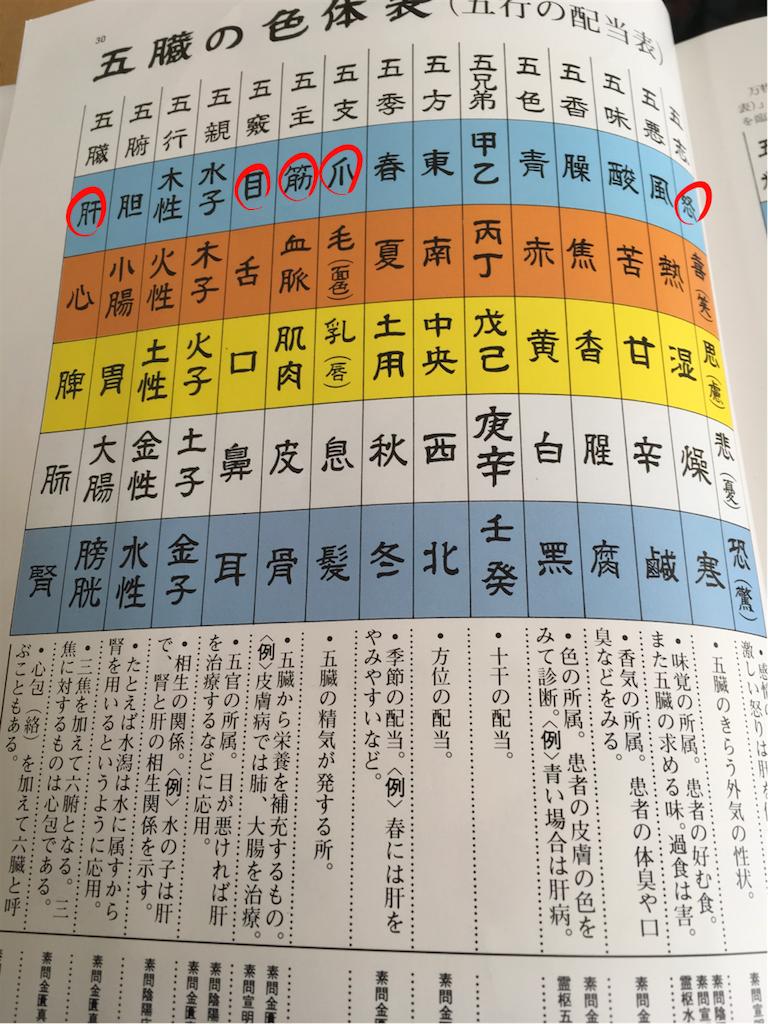 f:id:kawashima-naoya-1203346:20170201122317p:image