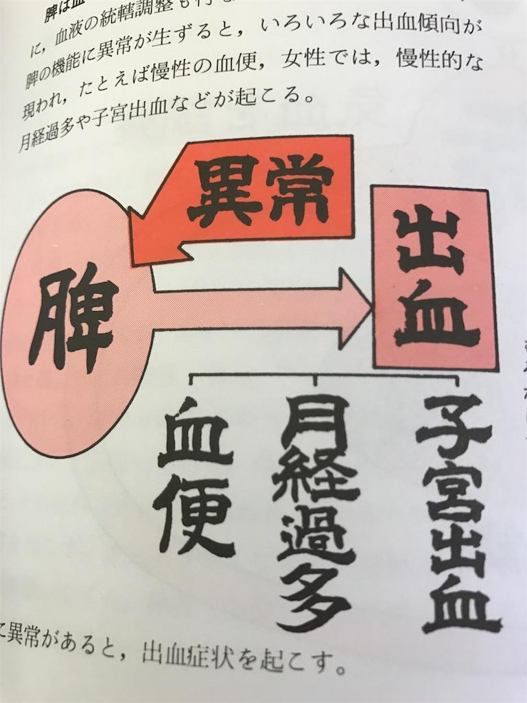 f:id:kawashima-naoya-1203346:20170222102241j:image