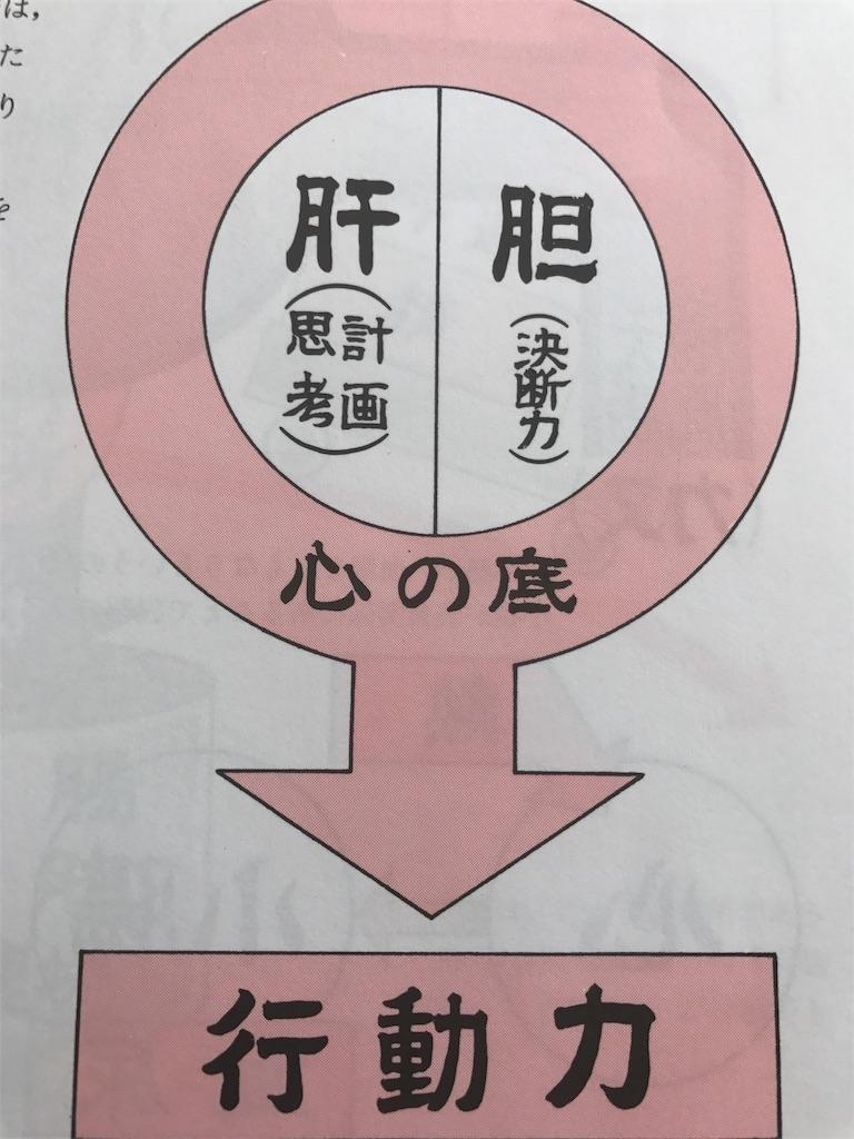 f:id:kawashima-naoya-1203346:20170226103718j:image