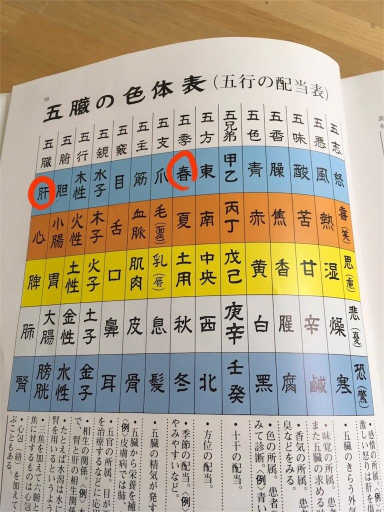 f:id:kawashima-naoya-1203346:20170408132957j:image