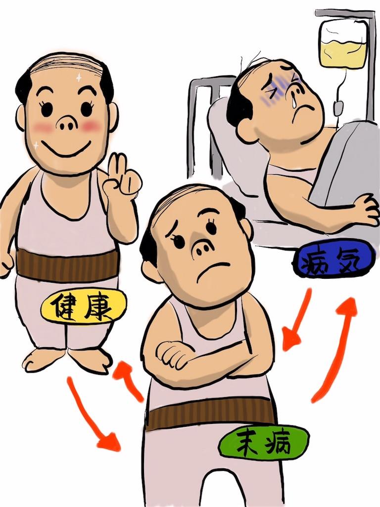 f:id:kawashima-naoya-1203346:20170905165709j:image