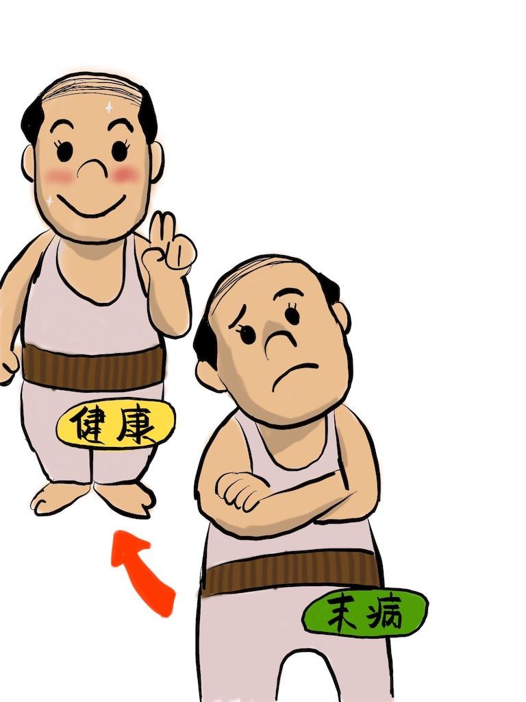 f:id:kawashima-naoya-1203346:20170905165752j:image