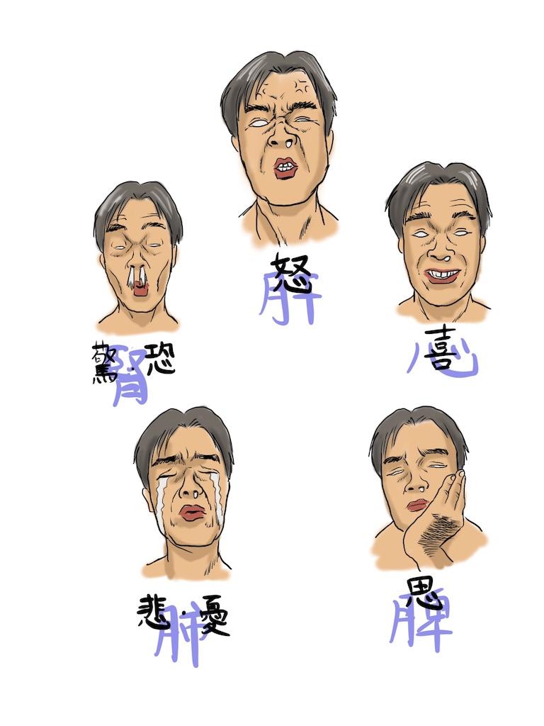 f:id:kawashima-naoya-1203346:20180228164945j:image