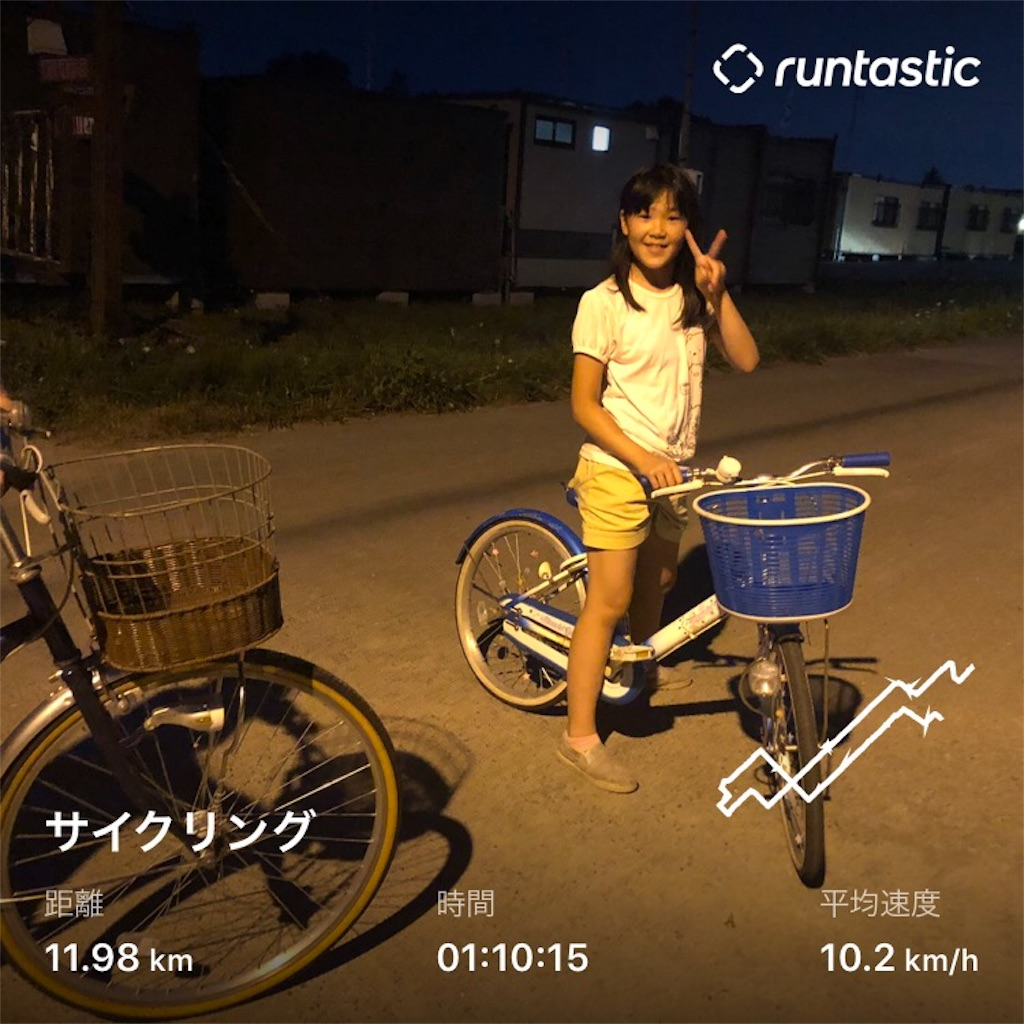 f:id:kawashima-naoya-1203346:20190821195124j:image