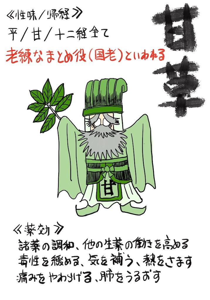 f:id:kawashima-naoya-1203346:20201208093142j:image