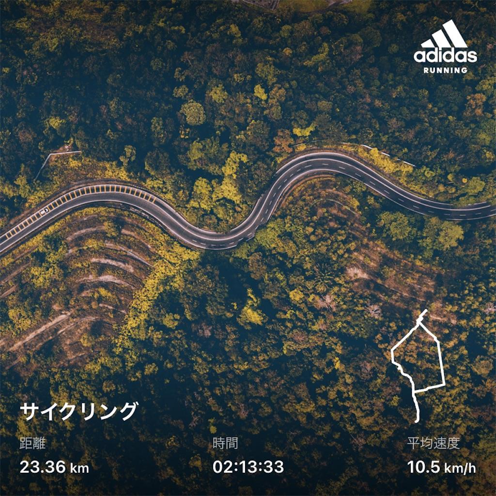 f:id:kawashima-naoya-1203346:20210412113353j:image