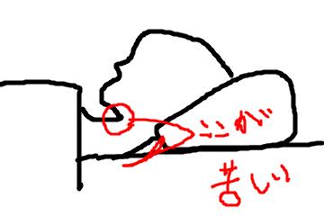 f:id:kawashimachiyo:20160407121622p:plain