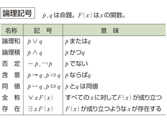 f:id:kawashokichi:20180126114201j:plain