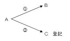 f:id:kawashokichi:20180126120822j:plain