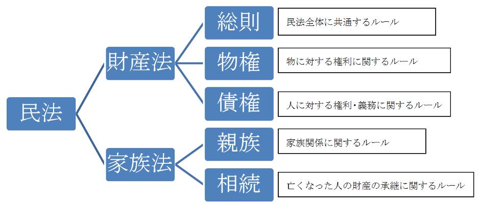 f:id:kawashokichi:20180211122453p:plain