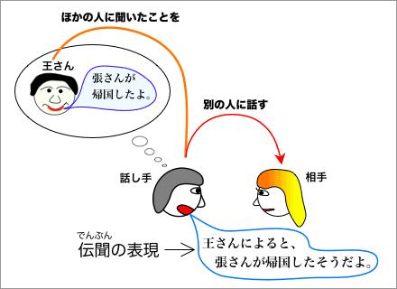 f:id:kawashokichi:20180213232151p:plain