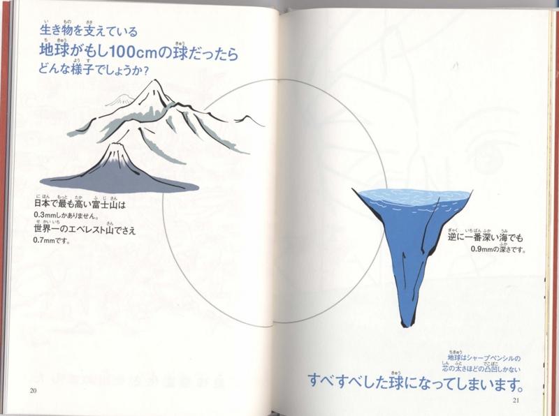 f:id:kawasimanobuo:20111104160040j:image:w640
