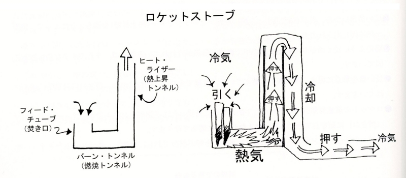 f:id:kawasimanobuo:20120116143824j:image:w500