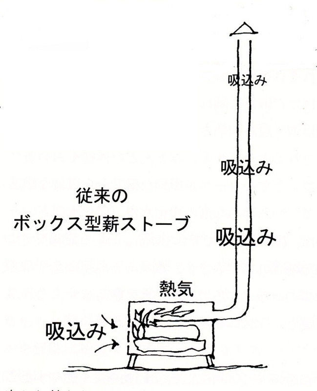f:id:kawasimanobuo:20120116144549j:image:w360
