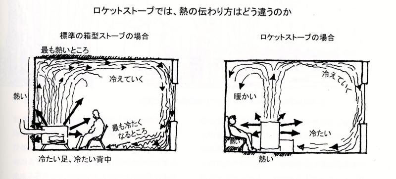 f:id:kawasimanobuo:20120116144550j:image:w500