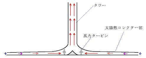f:id:kawasimanobuo:20120424164715j:image:w360