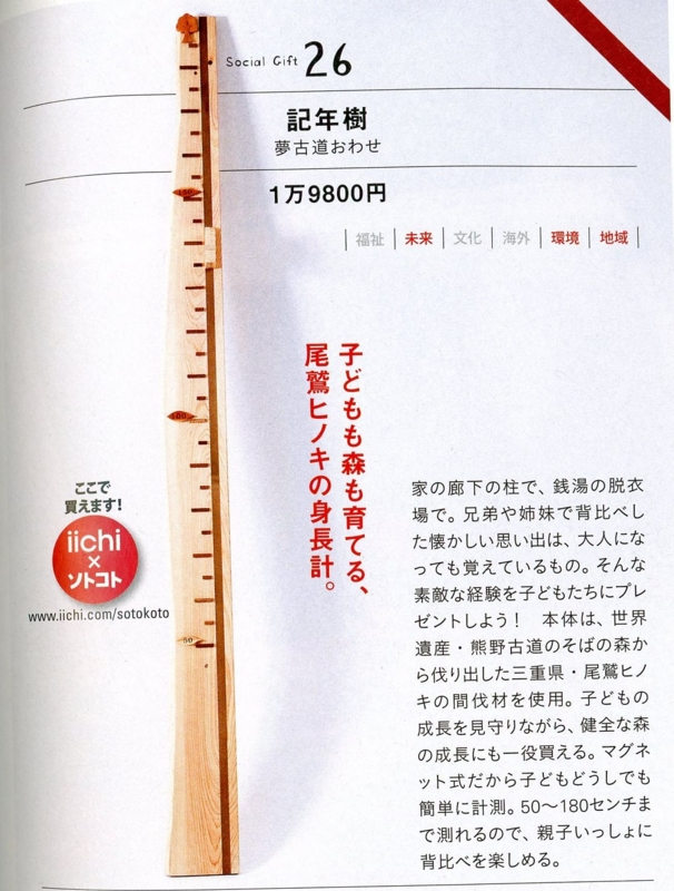 f:id:kawasimanobuo:20121211100726j:image