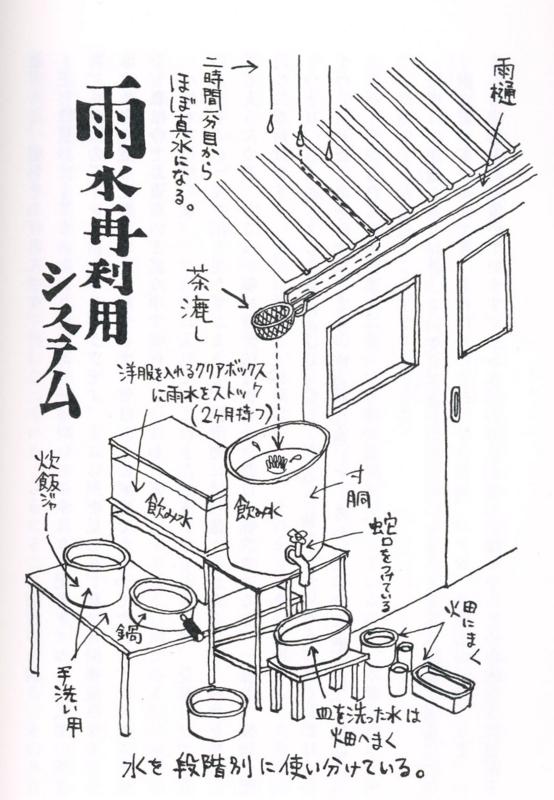 f:id:kawasimanobuo:20130205144822j:image:w360