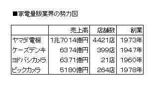 f:id:kawasimanobuo:20130703152437j:image:w360