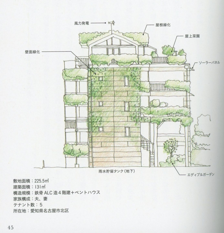 f:id:kawasimanobuo:20130807105740j:image:w640