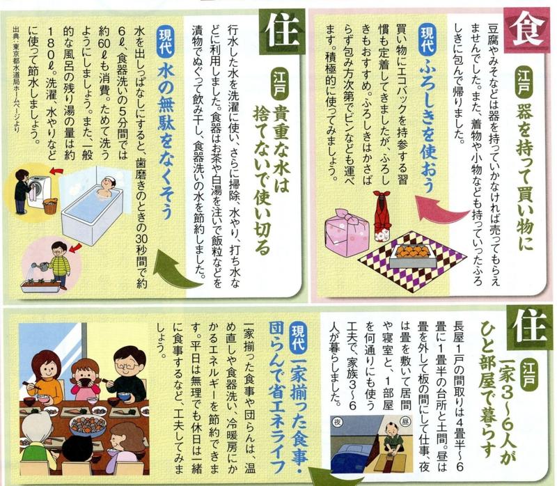 f:id:kawasimanobuo:20140226101943j:image:w640