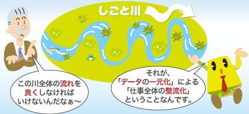 f:id:kawasimanobuo:20140529095923j:image:w640