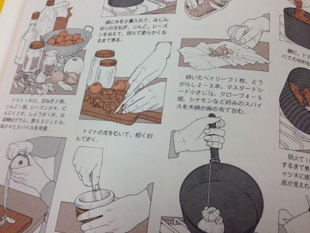 f:id:kawasimanobuo:20140612142904j:image:w640