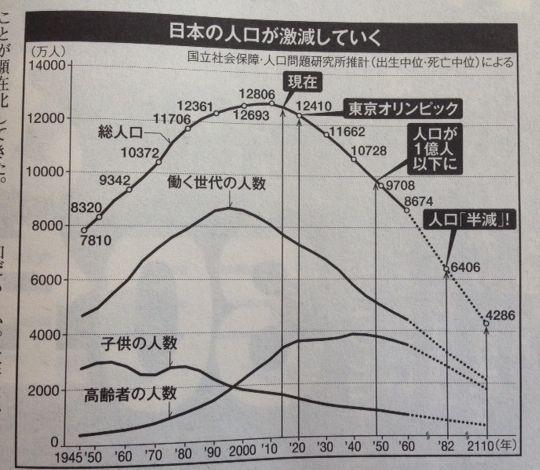 f:id:kawasimanobuo:20140629154437j:image:w300