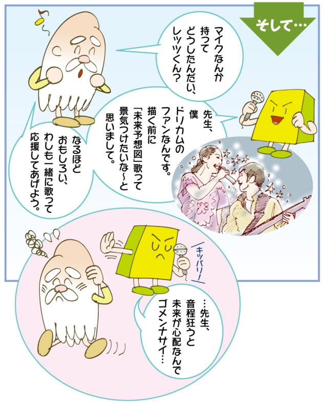 f:id:kawasimanobuo:20150708100950j:image:w640