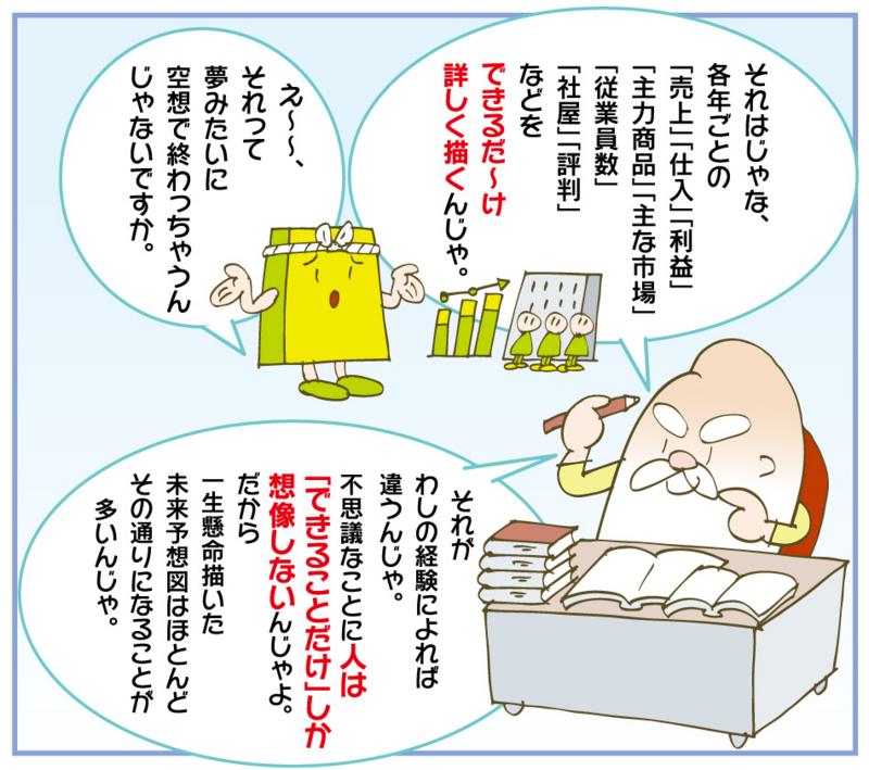 f:id:kawasimanobuo:20150708100952j:image:w640