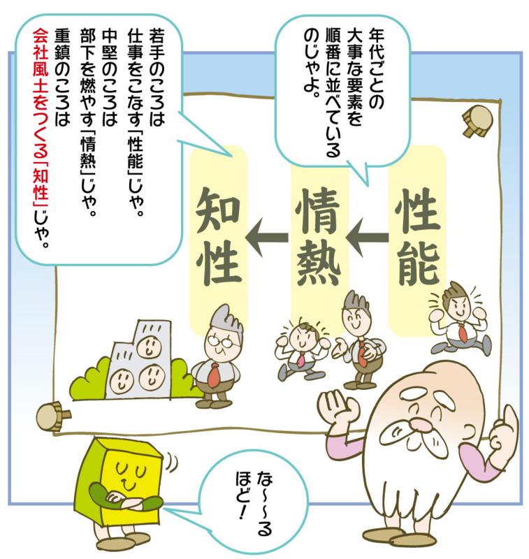 f:id:kawasimanobuo:20160422204953j:image:w640