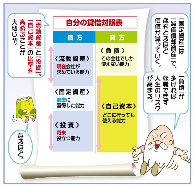 f:id:kawasimanobuo:20161219203901j:image:w560