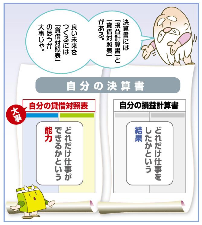 f:id:kawasimanobuo:20161219203902j:image:w560