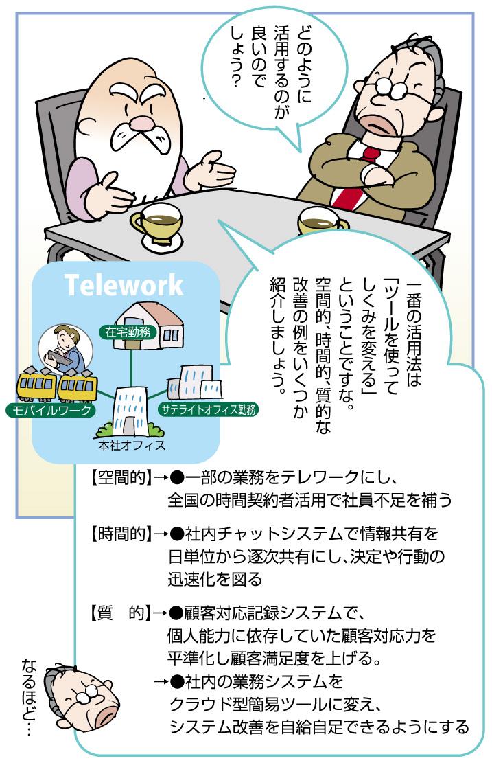 f:id:kawasimanobuo:20190709211919j:plain