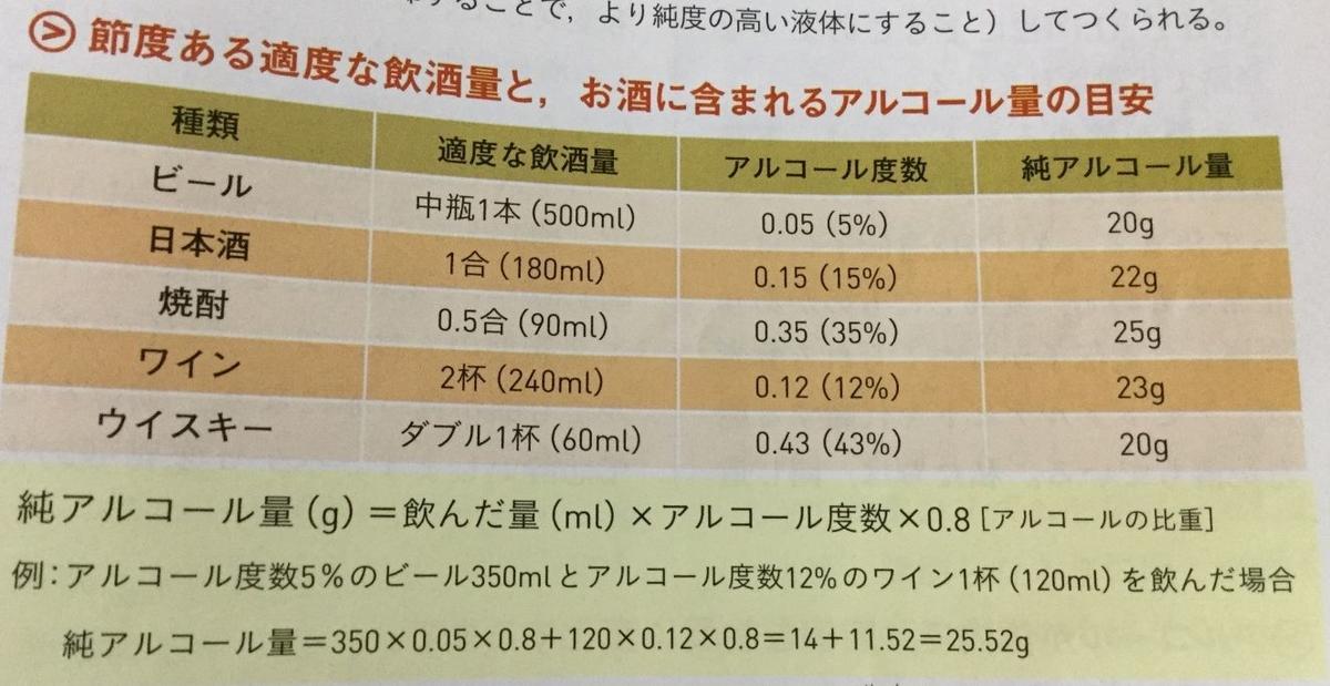 f:id:kawasimanobuo:20190923201148j:plain