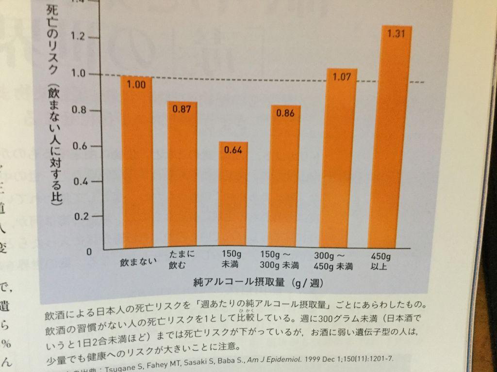 f:id:kawasimanobuo:20190923201221j:plain