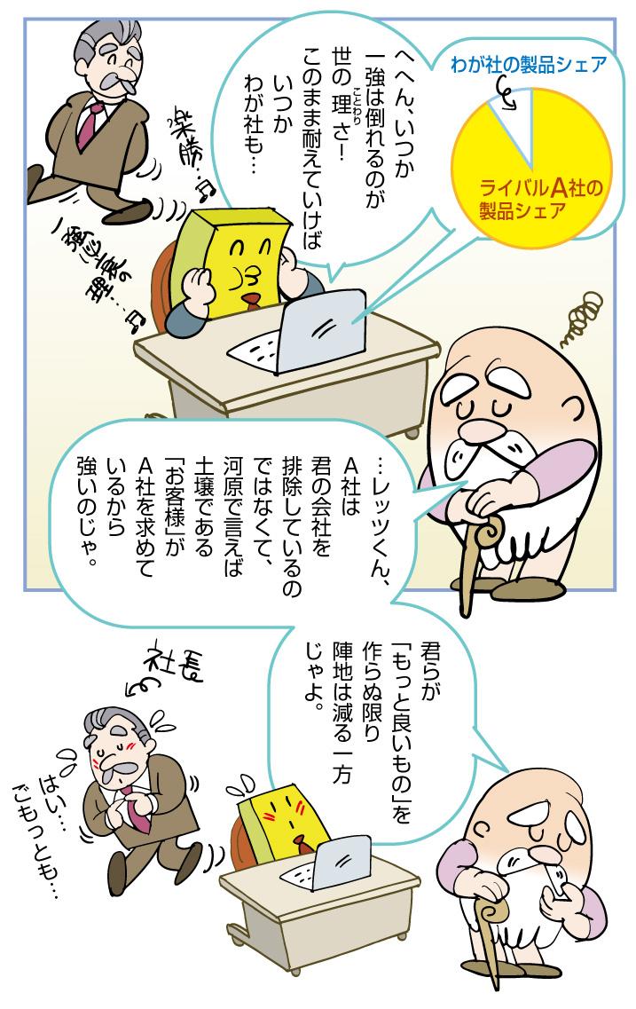 f:id:kawasimanobuo:20191002201511j:plain