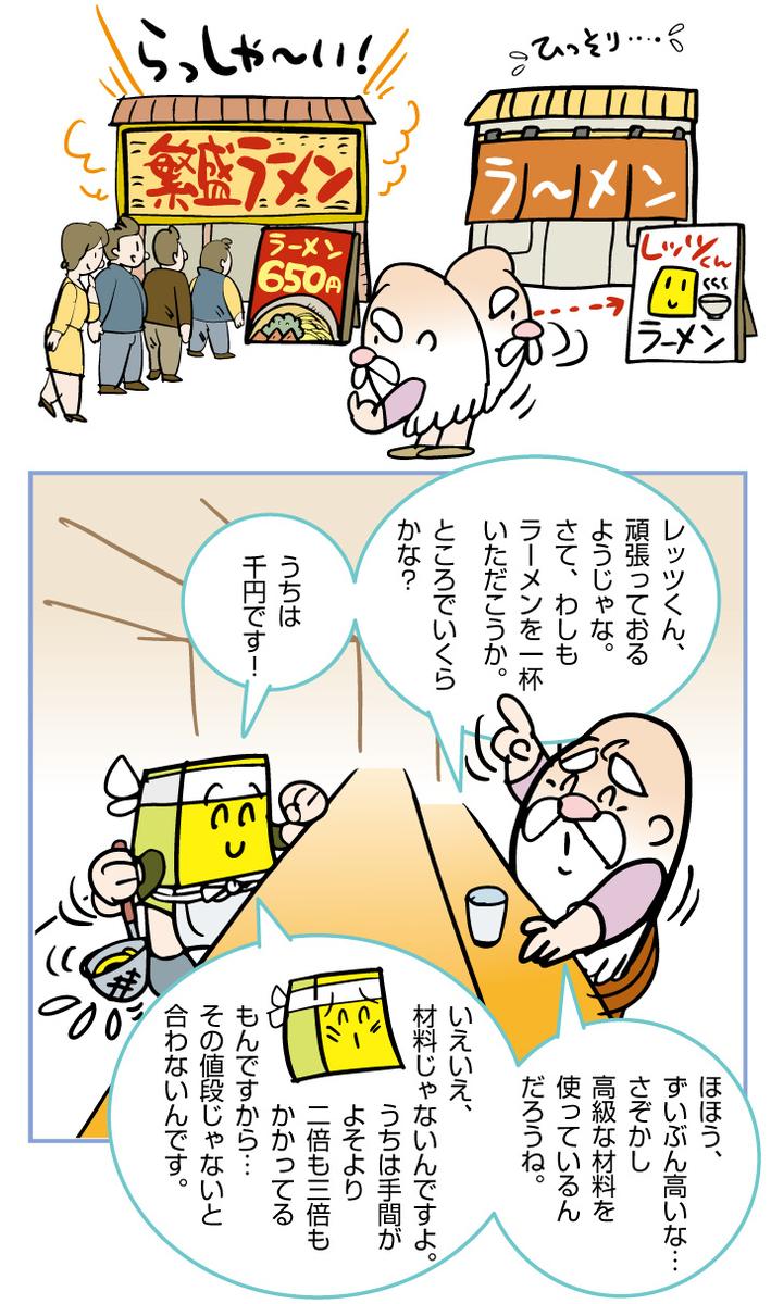 f:id:kawasimanobuo:20191216200529j:plain