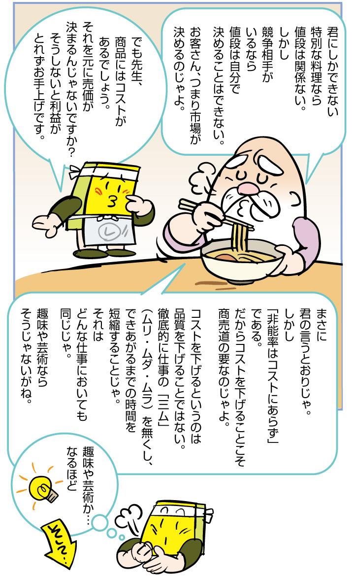 f:id:kawasimanobuo:20191216200600j:plain