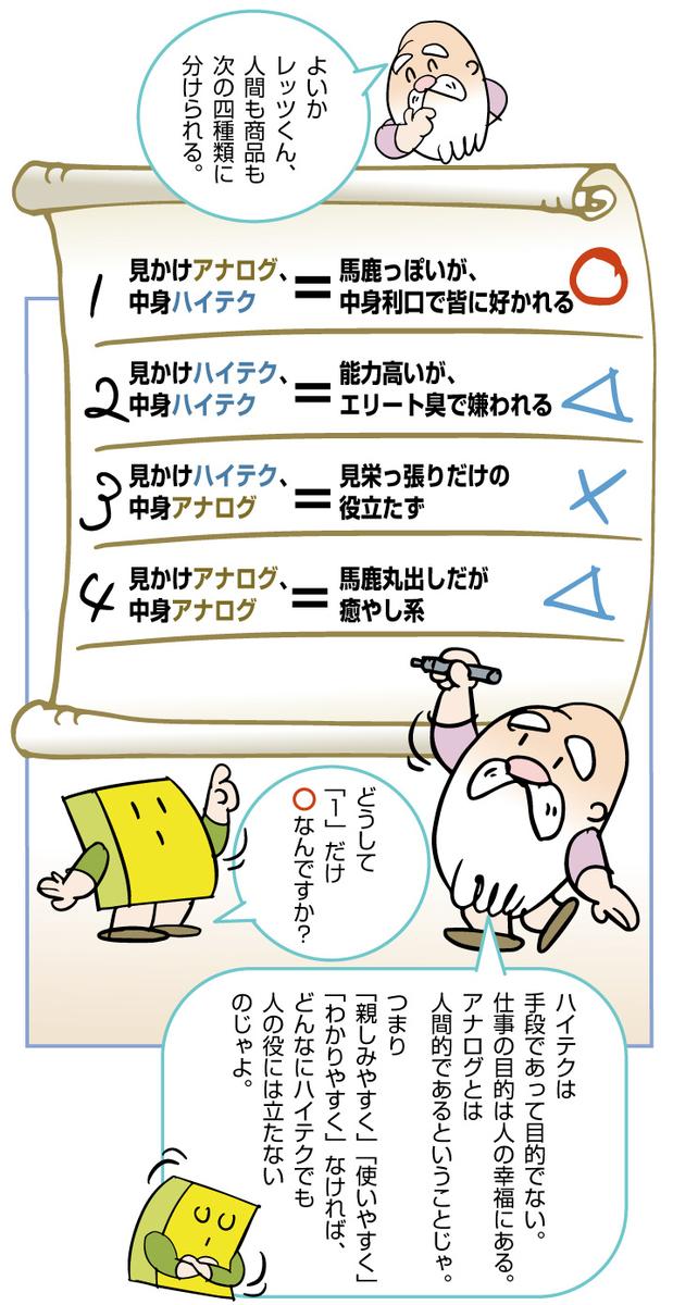 f:id:kawasimanobuo:20200119172504j:plain