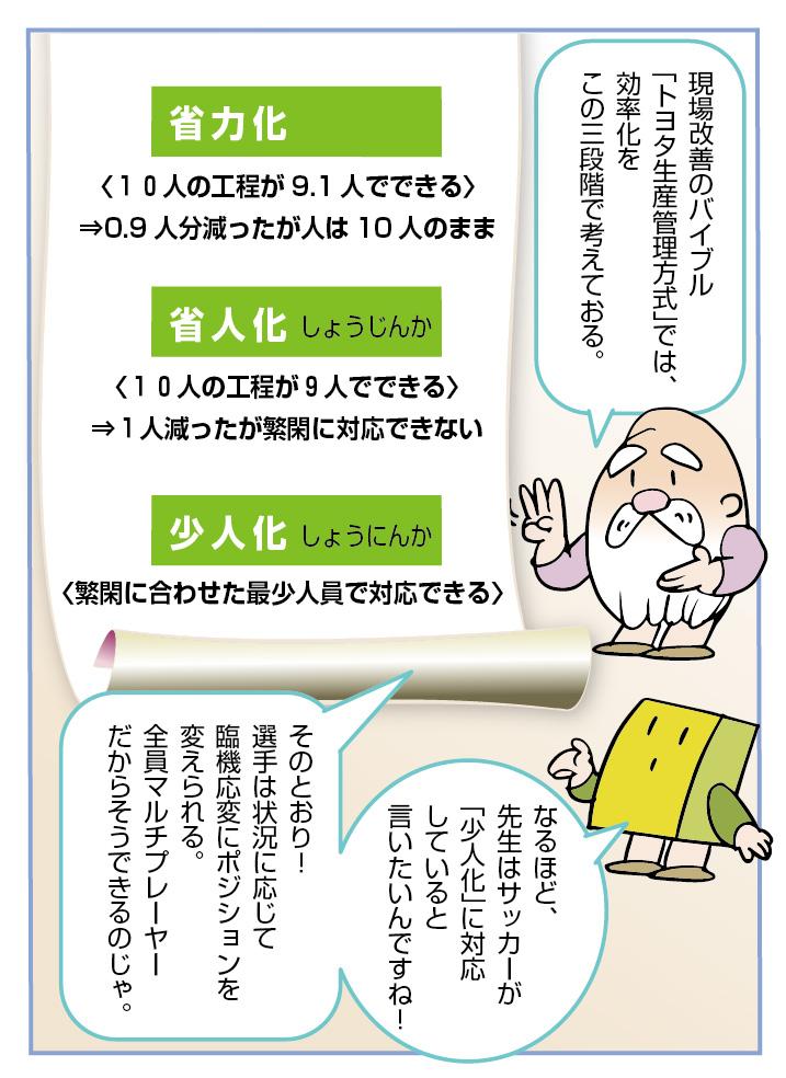 f:id:kawasimanobuo:20200413174301j:plain