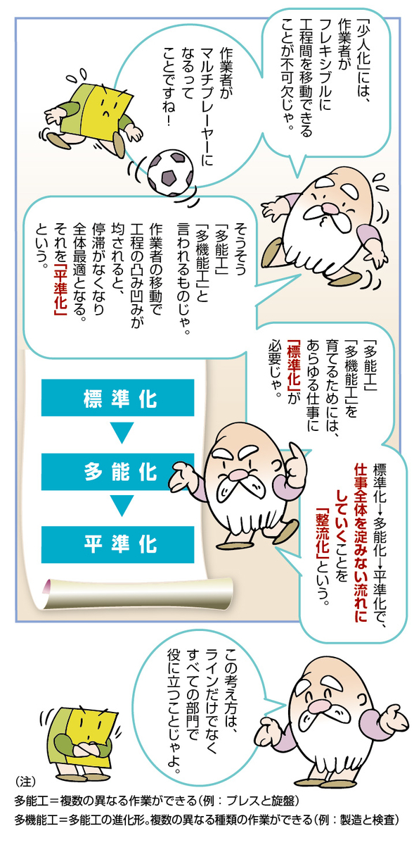 f:id:kawasimanobuo:20200413174316j:plain