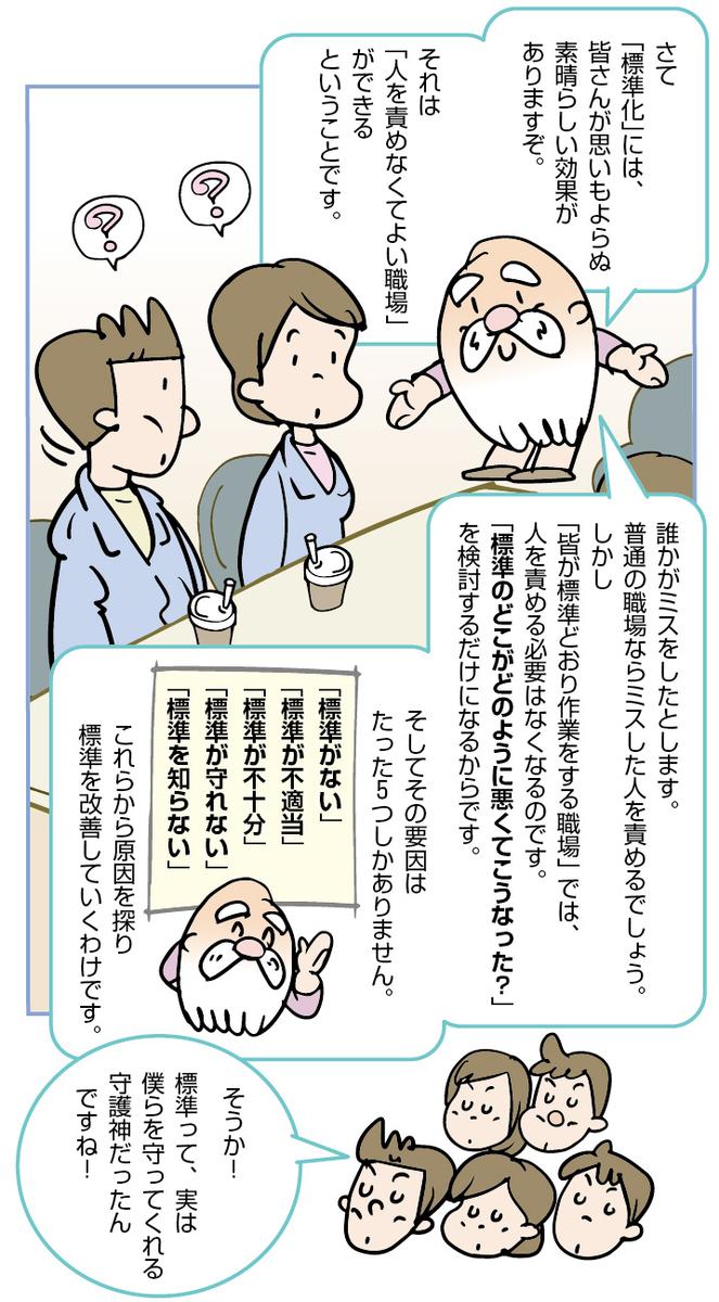 f:id:kawasimanobuo:20200514222506j:plain