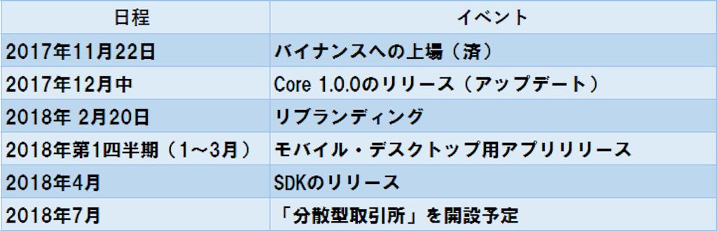 f:id:kawataku358:20180108174635p:image