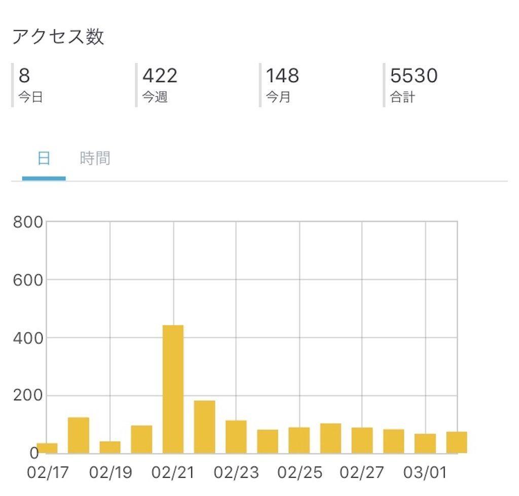 f:id:kawataku358:20180303045517j:image